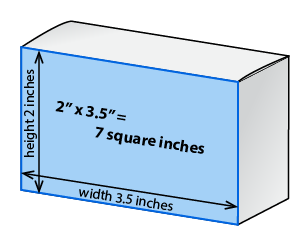 Calculating the PDP size for a rectangular package.